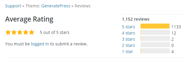 GeneratePress reviews by users